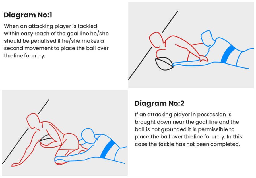 diagram rugby